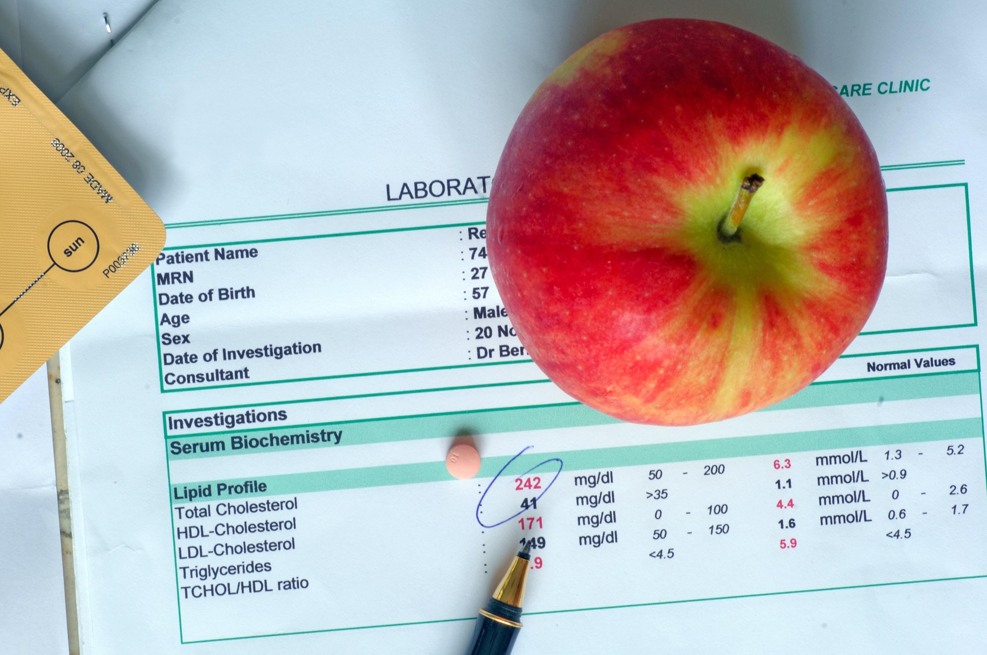 Il referto del Il test del colesterolo totale